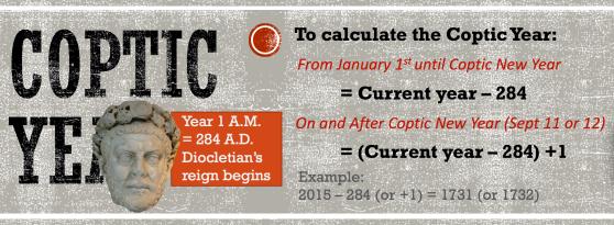 Coptic Year Calculation